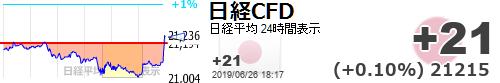 test ツイッターメディア - 【日経平均CFD #日経CFD】+21 (+0.10%) 21215 https://t.co/n4C1yMuqGRhttps://t.co/zgFNZVR7yS
