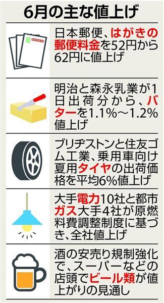 test ツイッターメディア - 6月から #値上げ します はがき52円→62円に ほかにもバター、電気、ガスなど https://t.co/KiwXBD5vhg https://t.co/Tx9I0kIIxG