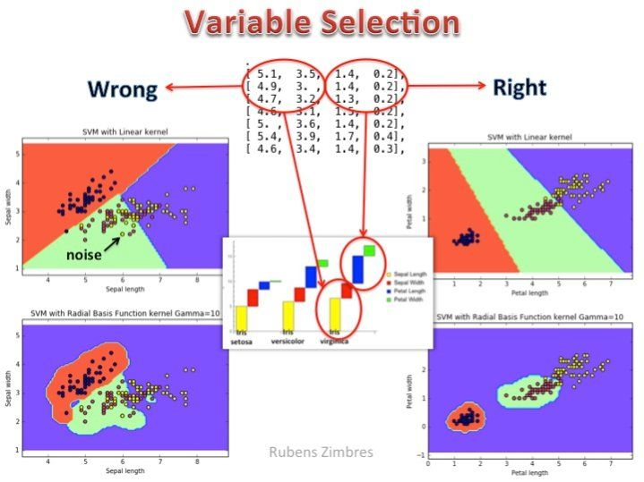 #ICYMI The Practical Importance of Feature Selection  #MachineLearning