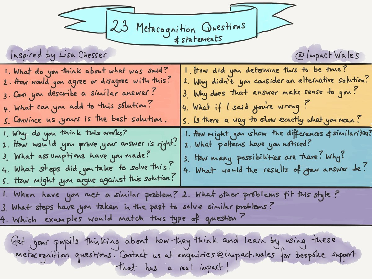Reflective Thinking On Twitter 23 Metacognition
