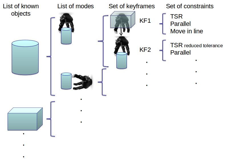 MIT INVITES SKYNET BY TEACHING ROBOTS TO TEACH OTHER ROBOTS | #BigData #IoT #RT