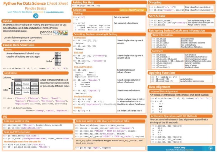 #DataScience in #Python — Pandas Cheat Sheet:  #abdsc #BigData #MachineLearning by @DataCamp
