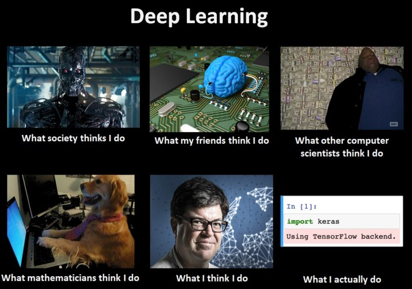 Learning #DeepLearning with #Keras  #NeuralNetworks @pmigdal