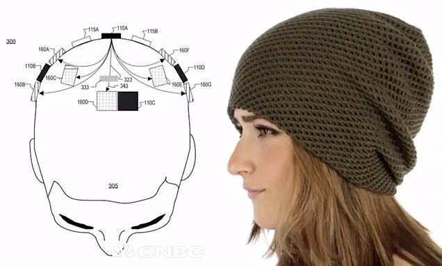 High-tech beanie could allow humans to achieve telepathy in a DECADE  #IoT