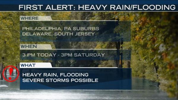 Heavy Rain Could Bring Flooding http://bit.ly/2veGHuU # ...