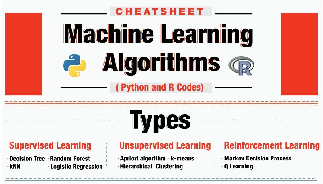 #Python & R code cheatsheet for 10 most commonly used #MachineLearning Algorithms.