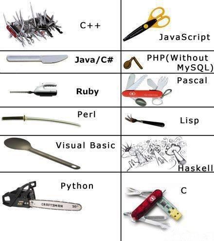 React JS - Build real world JS apps & deploy on cloud  ☞   #javascript #reactjs