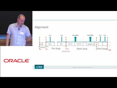 Science and Technology links (August 11th, 2017) -  #machinelearning #IoT #AI #BigData