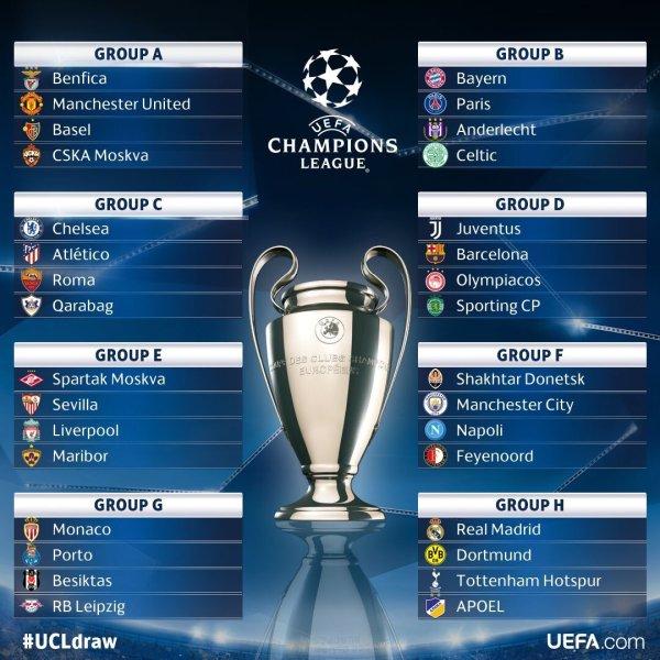 Composición de la fase de grupos de la 'Champions League'