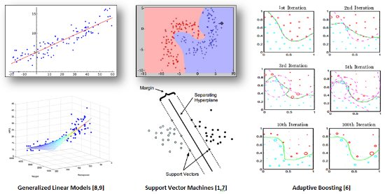 25 Timeless #DataScience Articles:  #abdsc #BigData #MachineLearning #Statistics #DataMining