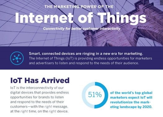 [Infographic] The Marketing Power of The Internet of Things.  #IoT #Infographic
