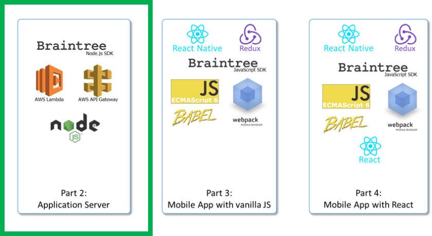 2nd in series: #serverless #AWS #lambda #NodeJS app server for making @braintree payments