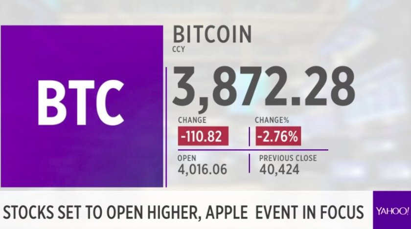LIVE: The price of #bitcoin continues to fall -