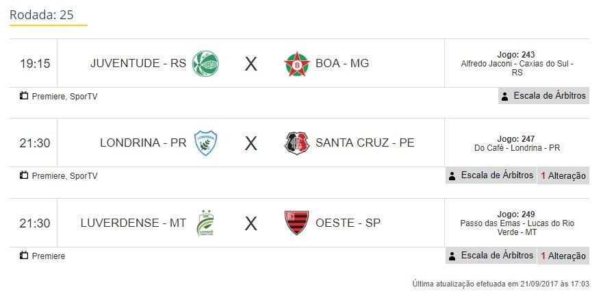 Brasileirao Serie B 25ª Rodada Jogos De Hoje Rpi Radio Progresso De Ijui