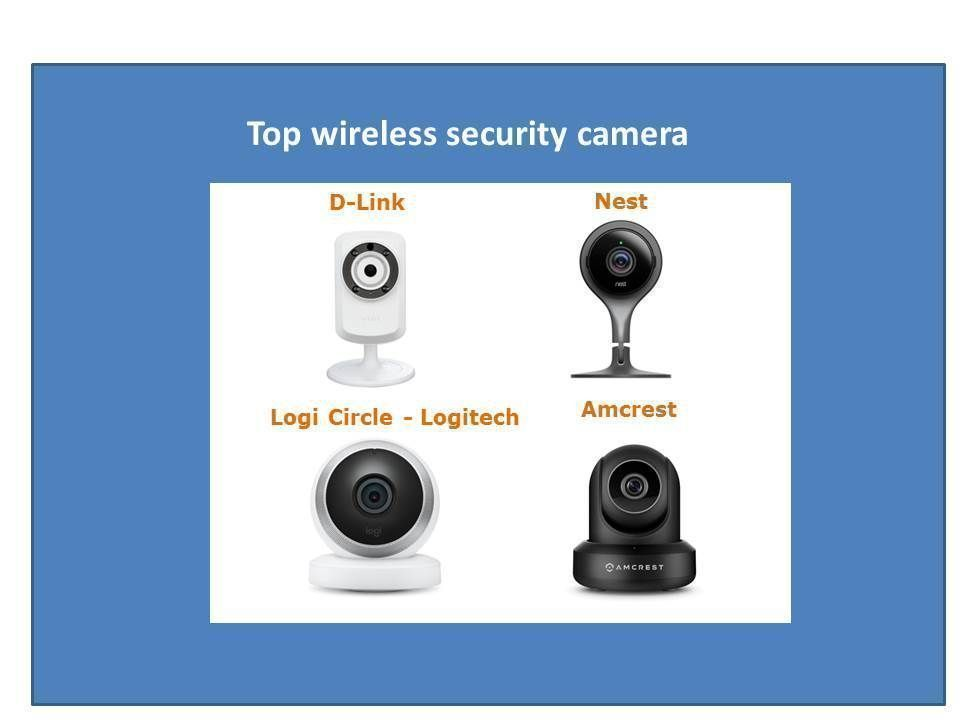 Has anyone tried one of these Smart wireless cameras#iot #homekit #apple #smarthome  #deal