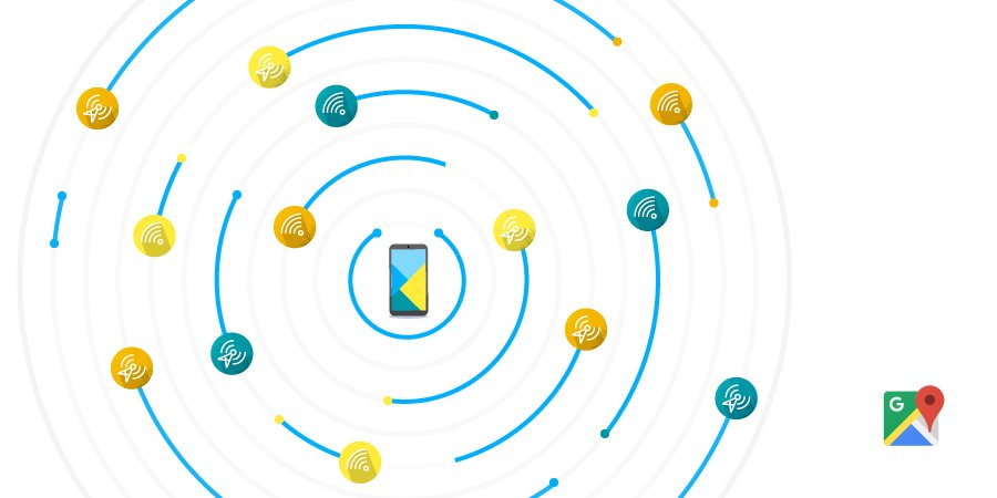 Get a location and accuracy radius based on nearby cell towers and WiFi nodes. #IoT