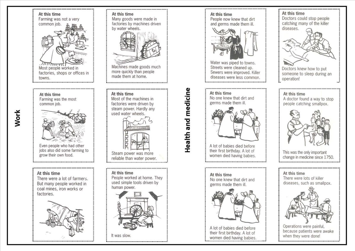 Uncategorized Industrial Revolution Worksheet