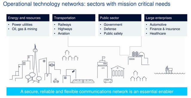Enterprises 'radically outstripping' traditional tech  @nokianetworks #IoT #5G