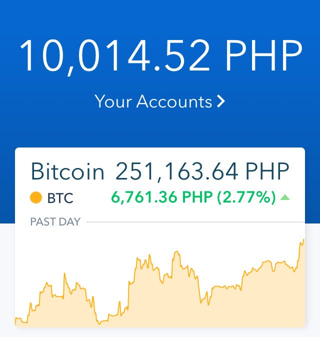test Twitter Media - My P800 is now P10000. In a span of less than 12 months. Amazing times. https://t.co/cNfKHgKsuJ
