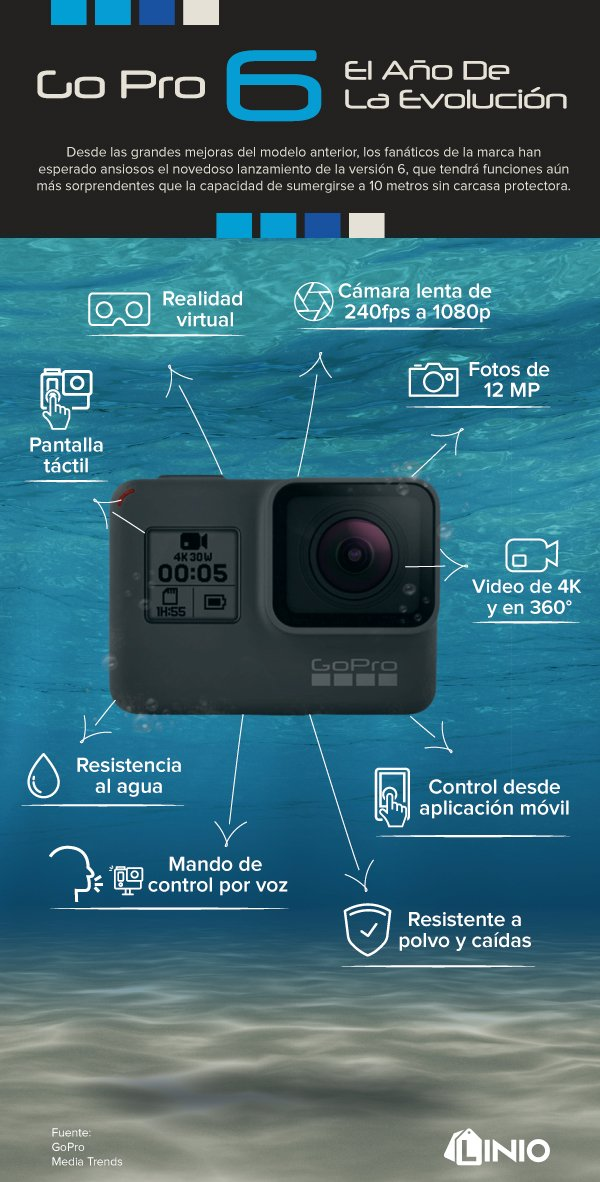 GoPRO Hero6 Black especificaciones