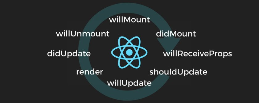 React Lifecycle reference guide:  #fdw #reactjs #lifecycle #guide #reference