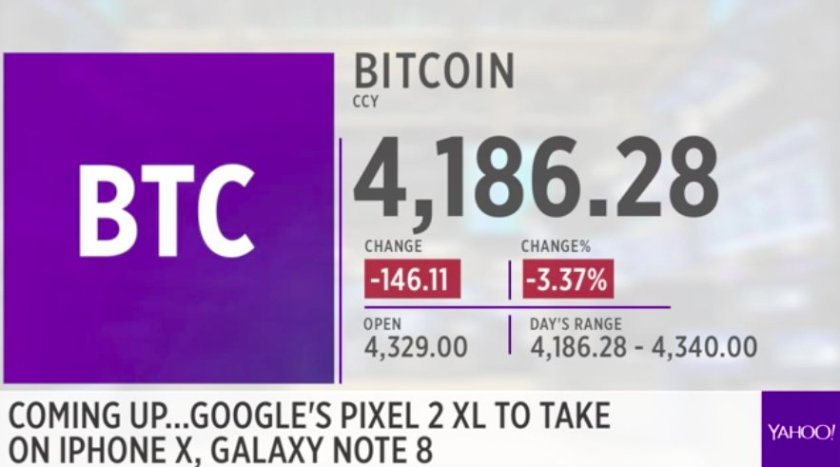 LIVE: #Bitcoin falling this morning -