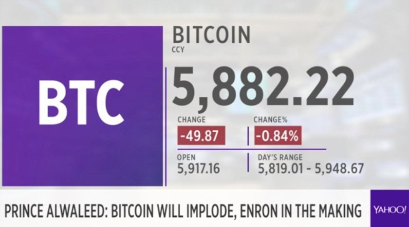 LIVE: #Bitcoin action this morning -