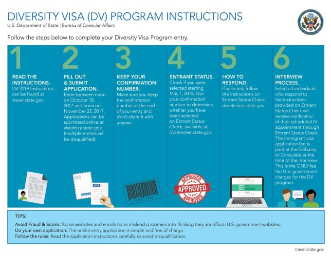 Travel State Gov Visa Bulletin October 2018 | Myvacationplan org