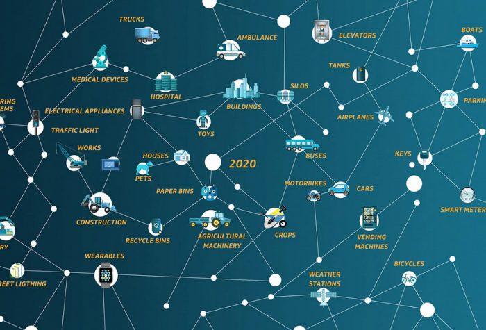 Five Ways IoT is Driving Digital Transformation | #DigitalTransformation #IoT #RT