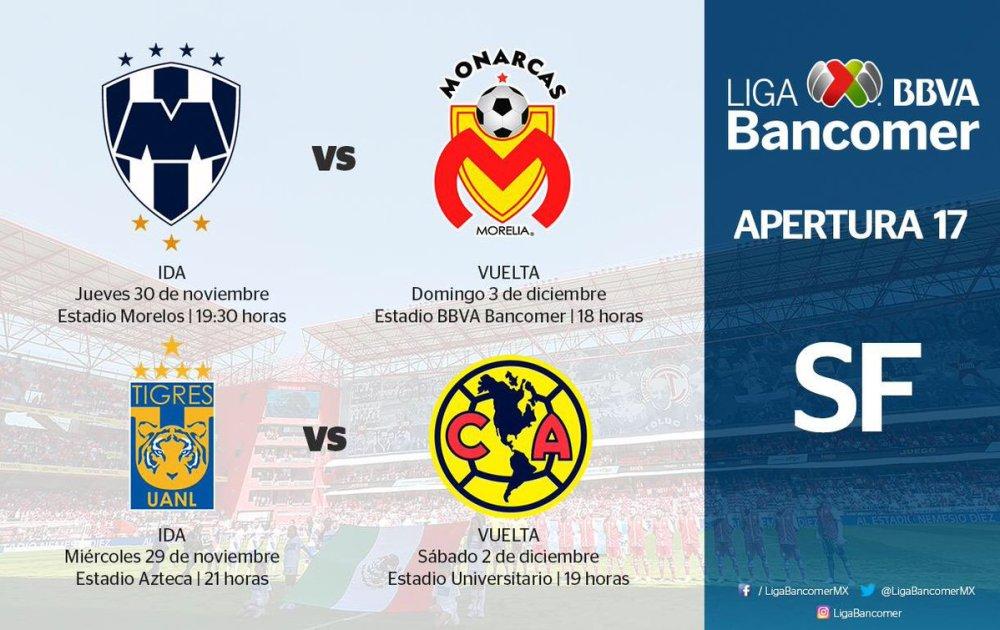 Horairos Semifinales Liga MX 2017