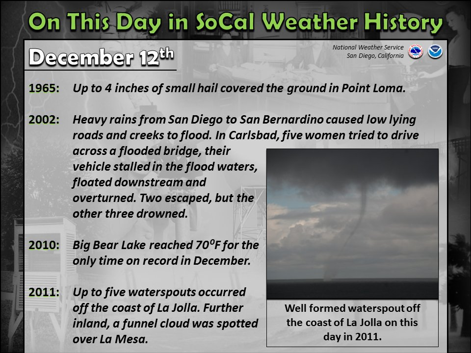 I see a #waterspout pic in there!  #OTD #wxhistory #cawx