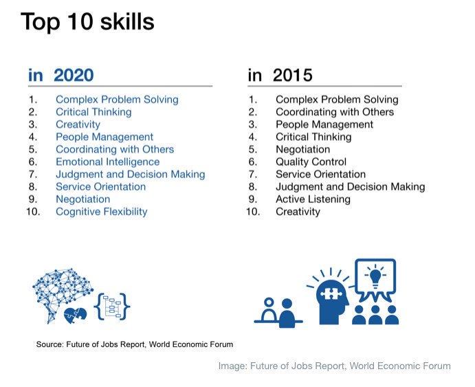 test Twitter Media - The Age Of #Robots Could Be A New Renaissance https://t.co/226LdQ1JWc #AI #Entrepreneurship #Industry40 #fintech #Insurtech #robotics #jobs #WEF18 MT @andi_staub via @wef https://t.co/JWby2UdXwh