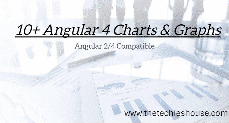 Here are the top Angular 4 Charts and Graphs.   #angular #Angular5 #Charts