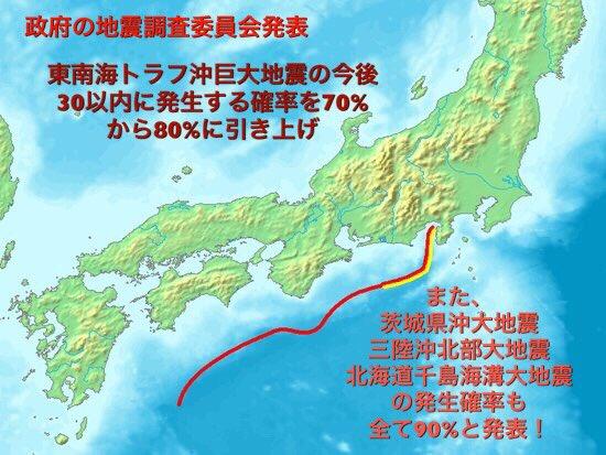 test ツイッターメディア - 政府の地震調査委員会が今後30年以内に発生すると言われている、東南海トラフ沖地震の発生確率を70%から80%に引き上げました。また同時に、茨城県沖地震三陸沖北部地震北海道千島海溝沿い地震の発生確率をなんと!90%と発表しました!もはや確率というより、予言です! https://t.co/wQHUSIK1Dc
