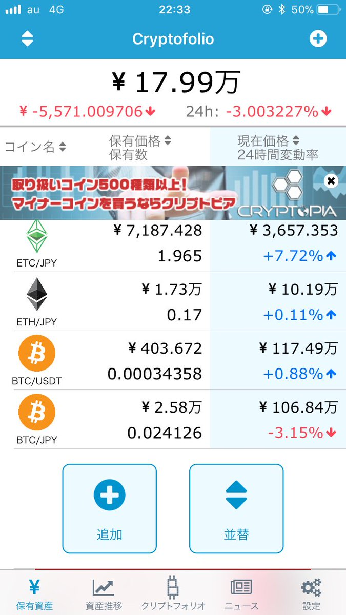 test ツイッターメディア - 上のビットコインがバイナンス(大抵の取引所ではこの価値評価)下のビットコインがコインチェックコインチェックで買えば安く手に入る? https://t.co/OyYf7rPRPI