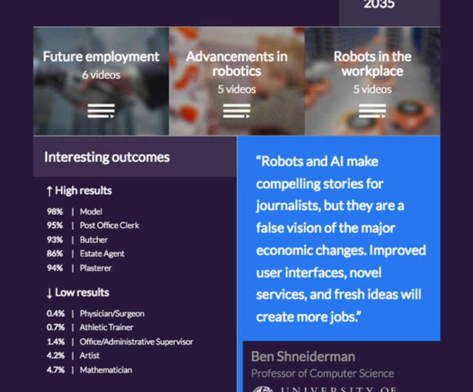 test Twitter Media - Rise Of The #Robots:   Will Your Career Disappear?   https://t.co/t8nOmygK3b #fintech #insurtech #AI #ArtificialIntelligence #DeepLearning #MachineLearning @psb_dc @JimMarous @andi_staub @ahier @JohnSnowai @helene_wpli @valuewalk @horstwilmes @nigelwalsh @Fisher85M https://t.co/0xhFzS4Sqs