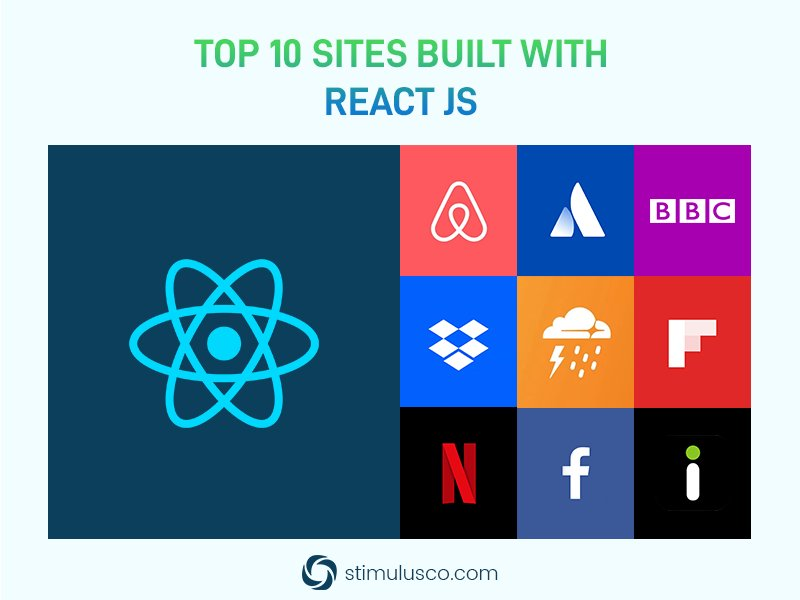 Top 10 popular websites built with #ReactJS    #webdev #javascript #webapp