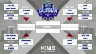 NCAA Lacrosse Tournament Bracket 2018: Quarterfinals Set