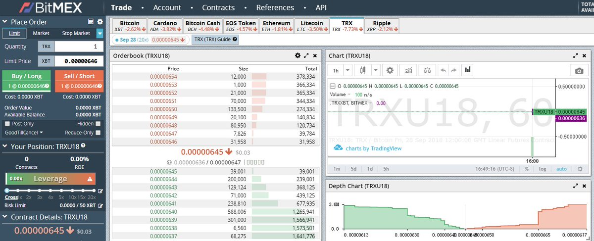 test ツイッターメディア - #TRX は @BitMEXdotcom で8番目の暗号化通貨未来契約として追加されました。 https://t.co/gh1rtaOlIE