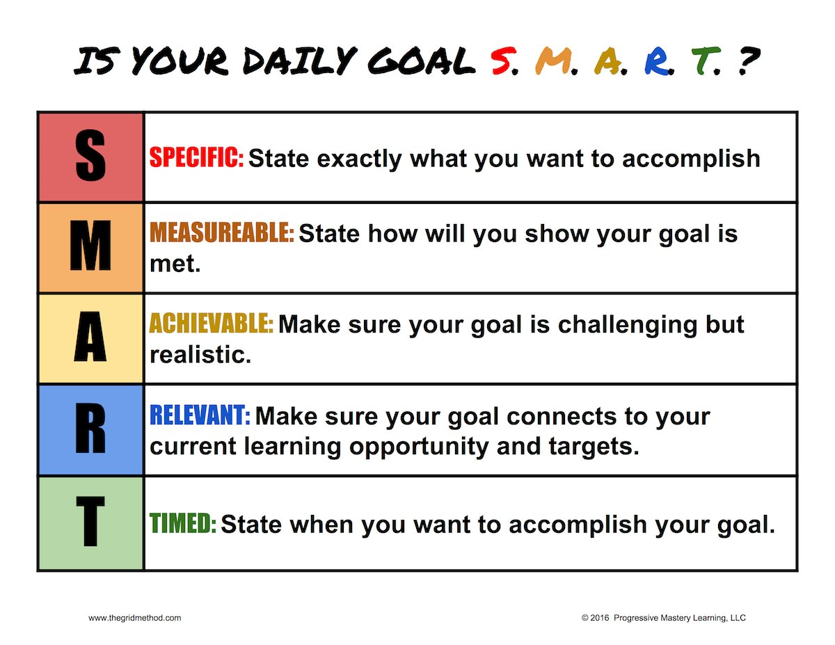 Teach Better Team On Twitter Are You Making Your Goals S