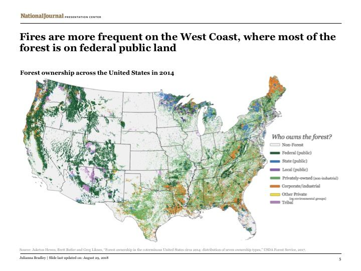 The percentage of annual net growth harvested in 2016. National Journal On Twitter Have You Ever Wondered Who Owns American Forests Our Presentation Center Analysts Created This Map To Help You Visualize Forest Ownership Find More Helpful Graphics Like This One
