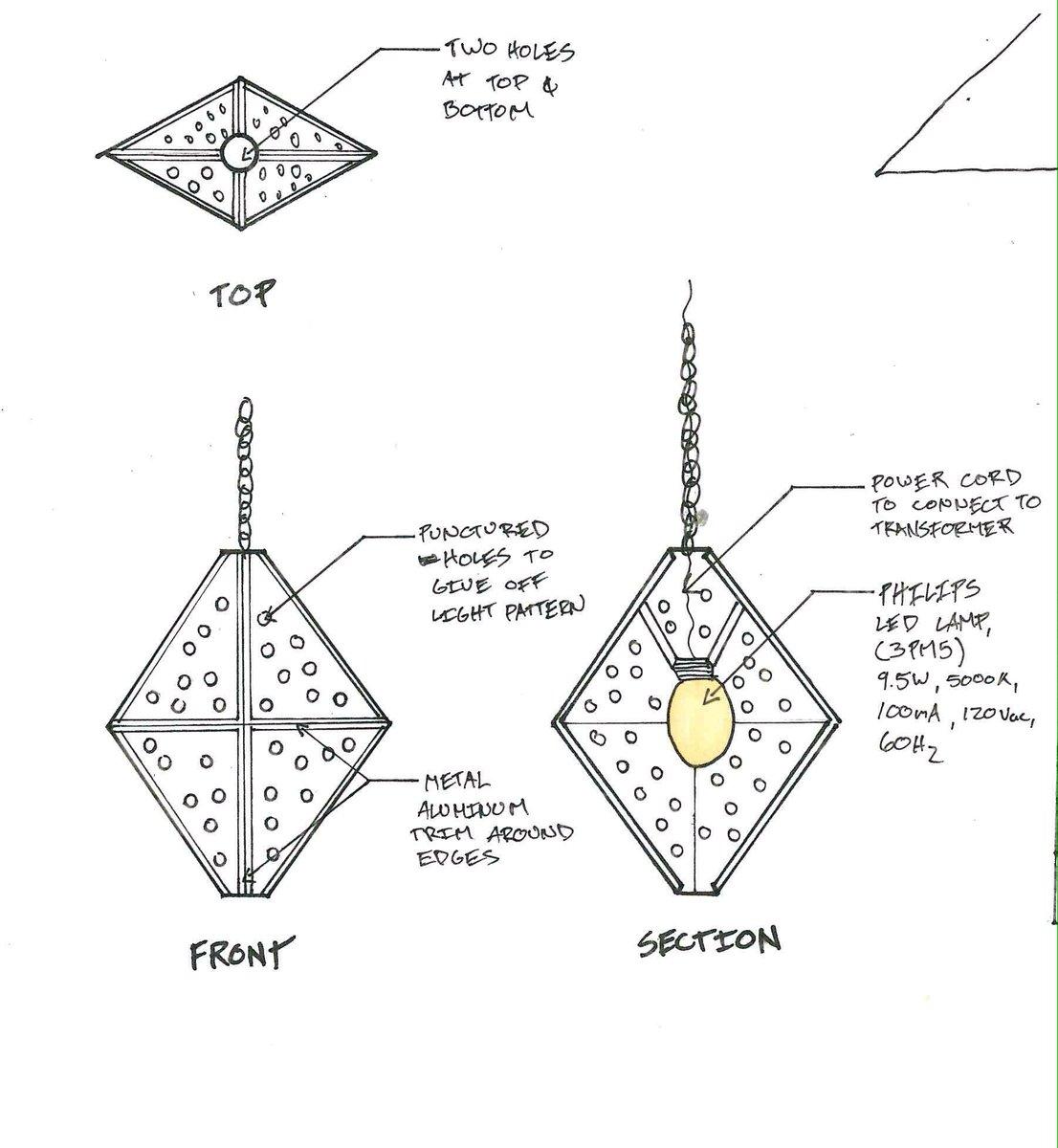 Yllescas Design Yllescasdesign