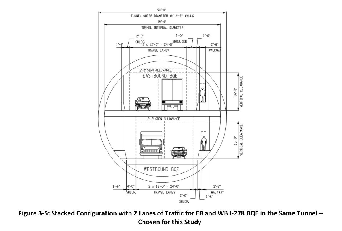 Nyc Dot On Twitter Bqe Reconstruction Tunnel Option