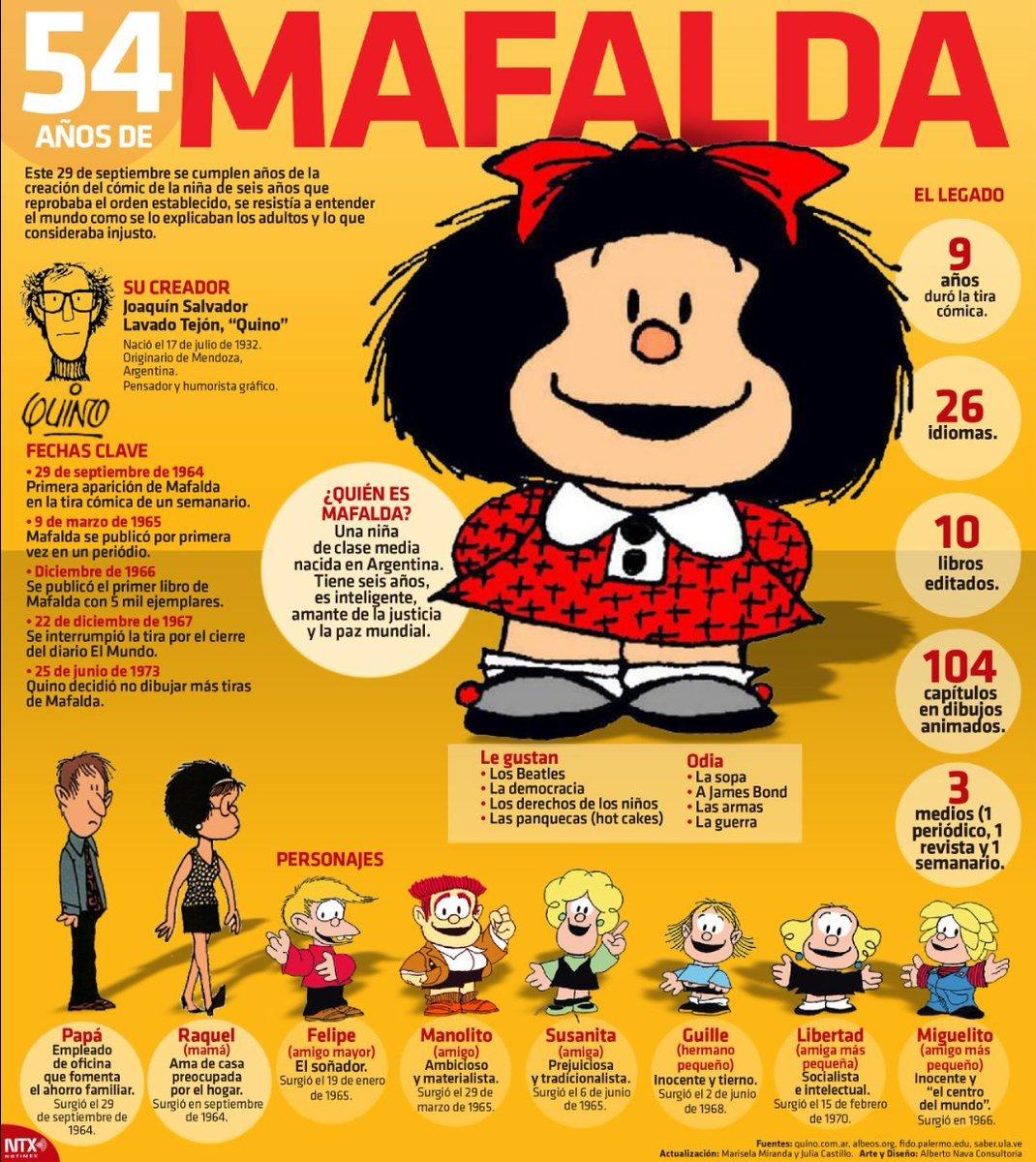 Keymer Avila On Twitter Feliz Cumpleanos Mafalda 5 4