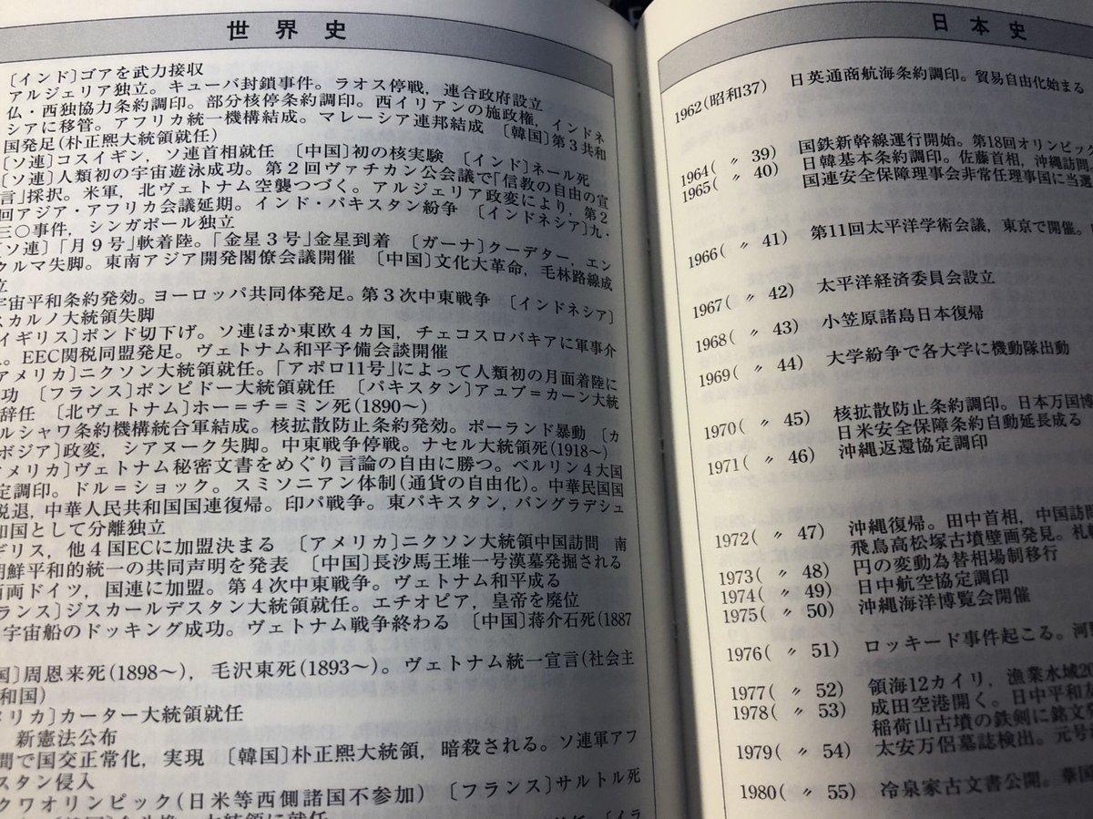 test ツイッターメディア - 吉川弘文館さん渾身の歴史手帳。ダイアリーとして使えるほか、歴史好きにはたまらないマニアすぎる情報が満載です。印契とか紋章の名称など、細かい質問されることの多い旅行ガイドさんには意外と役立つ https://t.co/HJEGILQWp6