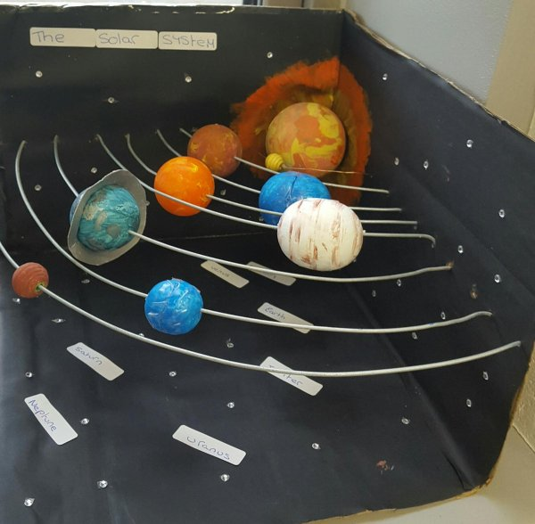 """Tullamore College on Twitter: """"Solar system models in Ms ..."""