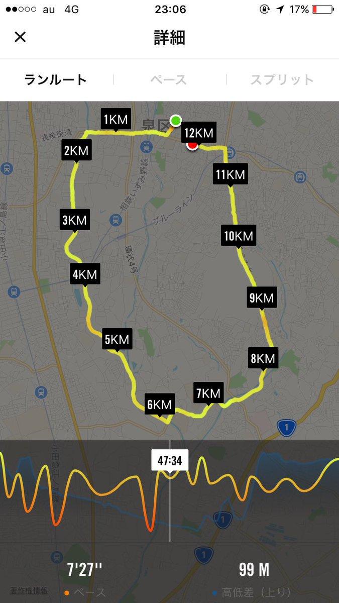 test ツイッターメディア - 年末の湘南国際マラソンに向けて走ってみた。今日はチャレンジの日で12キロ https://t.co/uBsxxlcevR