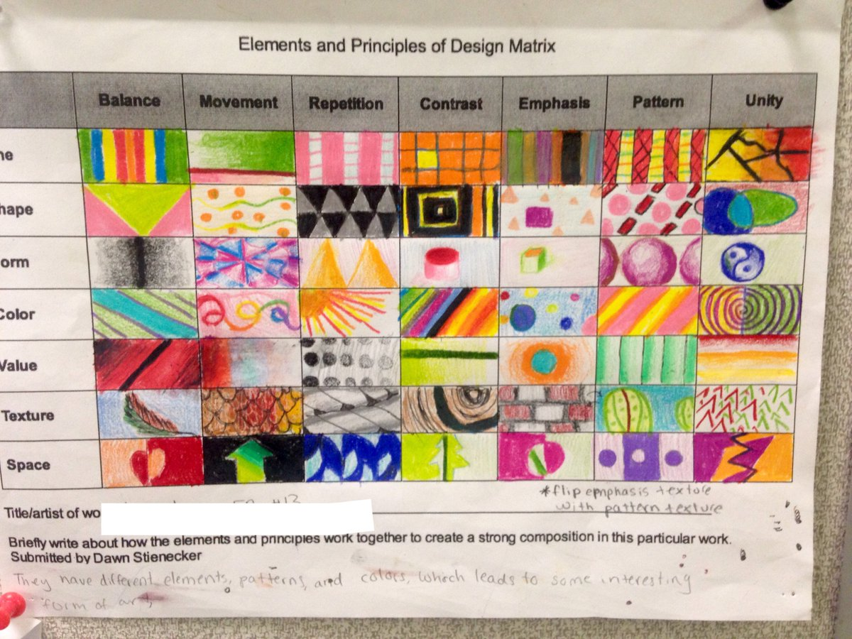 Art Elements And Principles Of Design Matrix