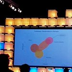 Igor Karpov On Twitter Two Golden Rules Of Pitching 1 Leave Them Wanting More 2 Brilliant Davidschneider At Websummit