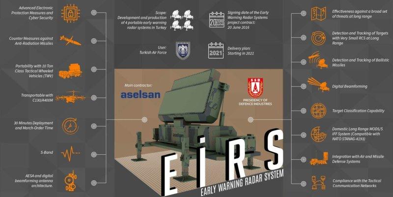 Aselsan EIRS Early Warning Radar System
